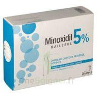 Minoxidil Bailleul 5 % Solution Pour Application Cutanée 3 Fl/60ml à Saint-Pierre-des-Corps